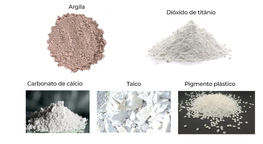 coating do papel
